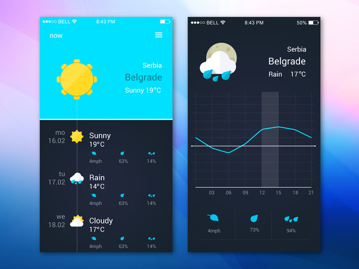 Weather App Ui Design preview