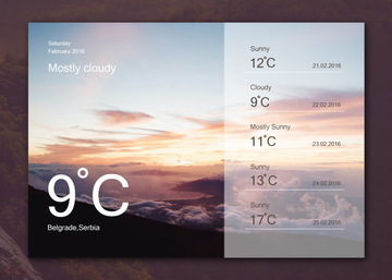 Weather Widget Ui Design